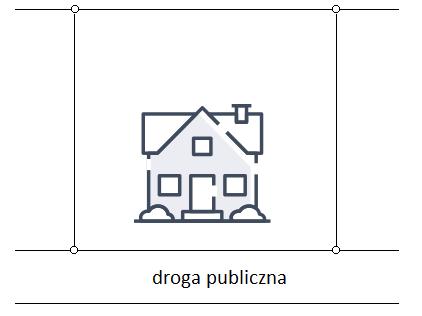 dom jednorodzinny na działce